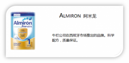 标签 ALMIRON